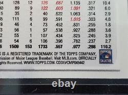 Mickey Mantle 2021 Topps Series 2 SSP #52 New York Yankees 3 bats Rare